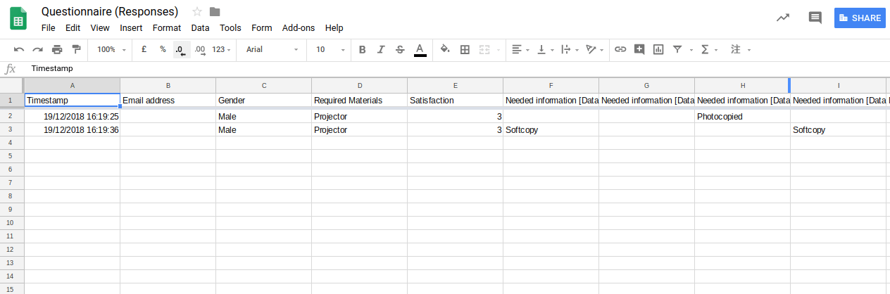 Google Forms Questionnaire's data responses in Google Sheets.