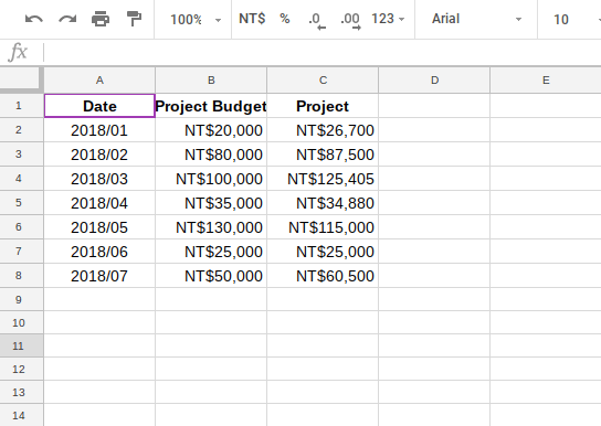 Create data in Google Sheets
