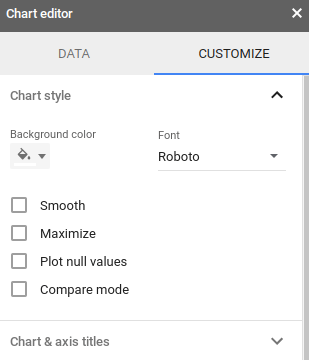 Customize the chart style