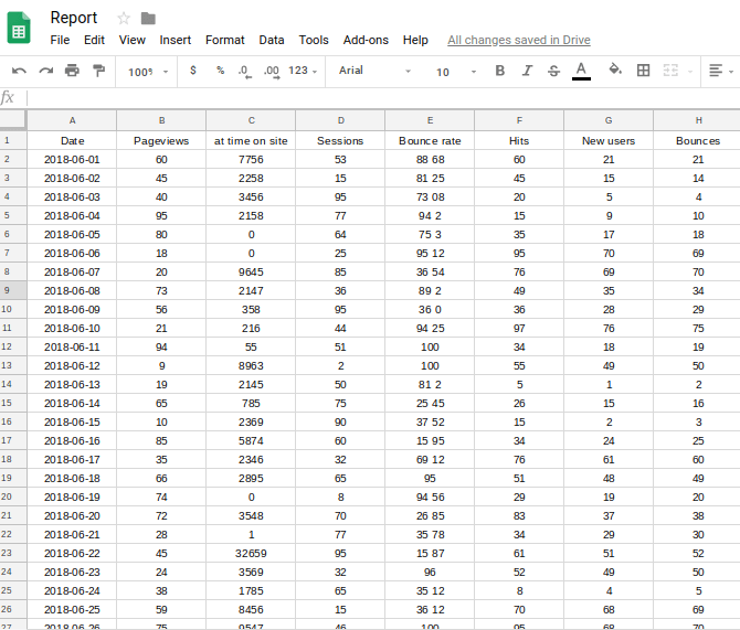 Report data for grouping in Google Sheets.
