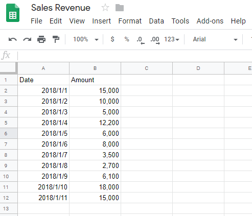 Recording Sales Revenue