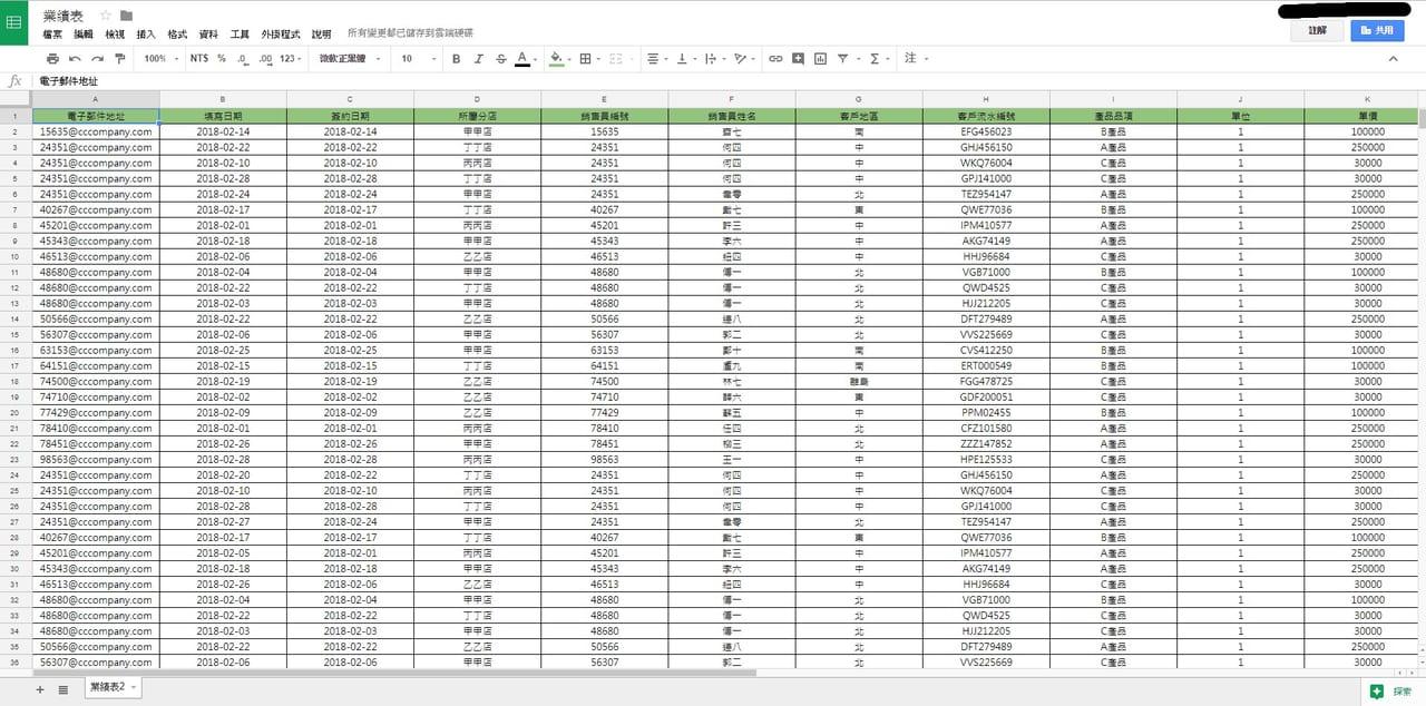 照片為Google試算表中複雜的數據報表