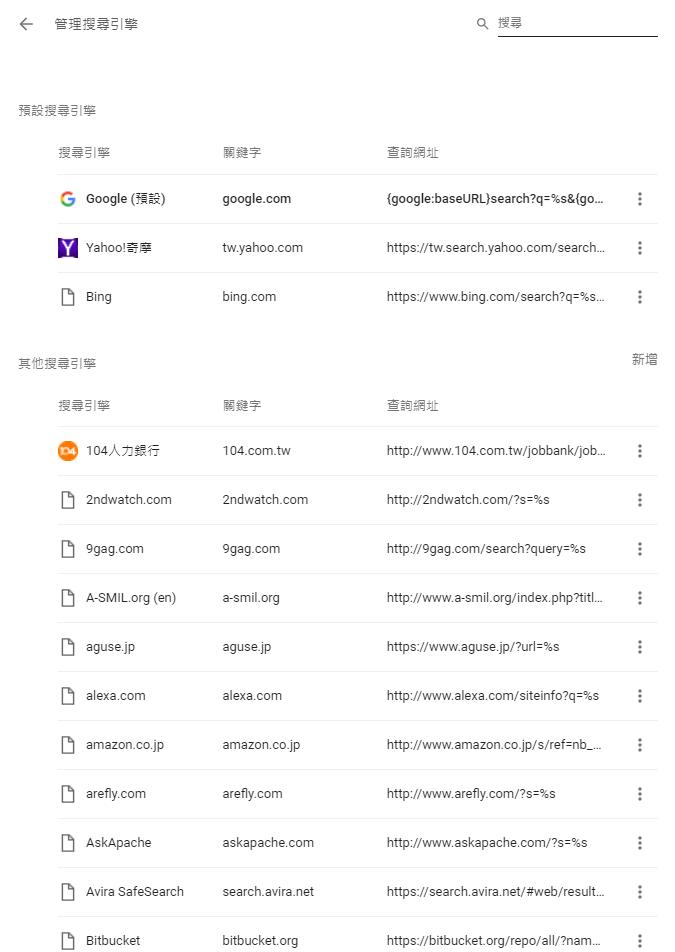 照片為chrome的搜尋引擎列表