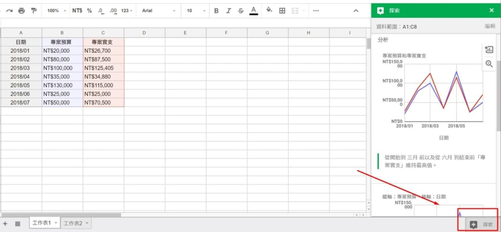 現在也有探索功能,可以為使用者製作合適的圖表,不妨也試試看!