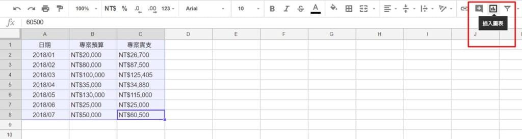 在Google試算表中右上方點插入圖表,召喚「圖表編輯器」