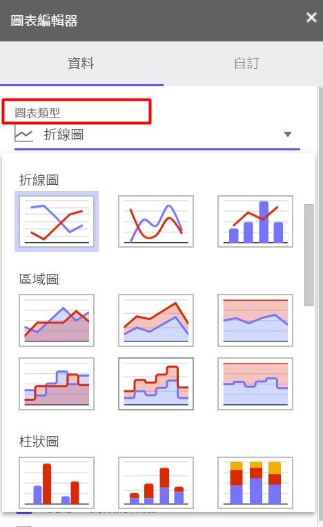 「資料」區塊,可以看到有各種不同類型圖表
