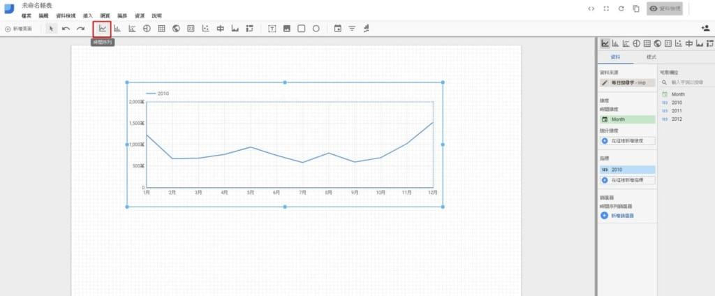 圖片為在Google Data Studio選擇想呈現的圖表