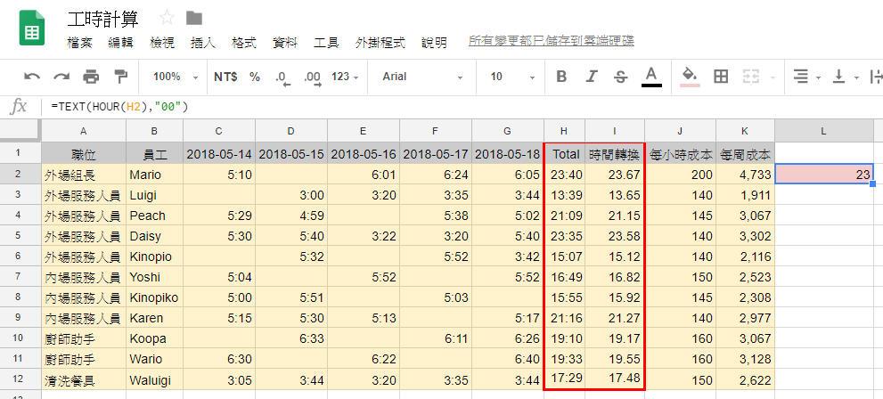 照片紅框處H列為總工時;I列為總工時計算為十進位小數點;藍框處為獨立計算小時數之整數