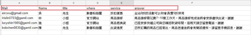 照片為在Google試算表中建立預計寄出的名單及客製化內容
