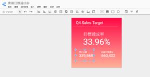 照片為Google Data Studio視覺化報表教學