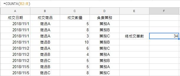 照片為使用COUNTA函數來計算的結果,可計算所有非空白儲存格
