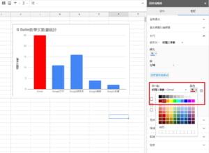 照片為替Google試算表所選取的資料點,變更特殊顏色。